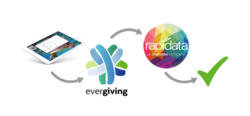 Direct debit with rapidata
